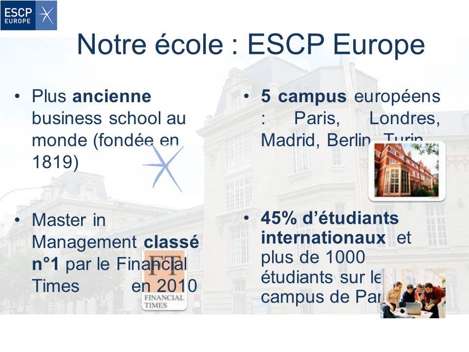 Notre école : ESCP Europe