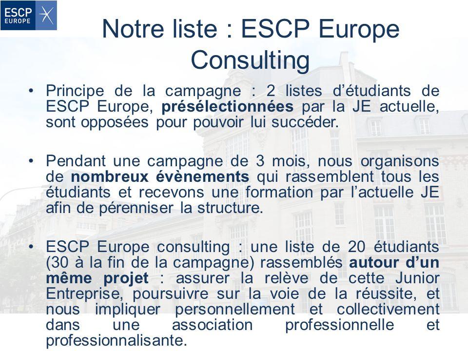 Notre liste : ESCP Europe Consulting