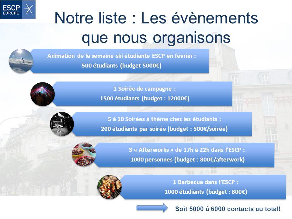 Notre liste : Les évènements que nous organisons
