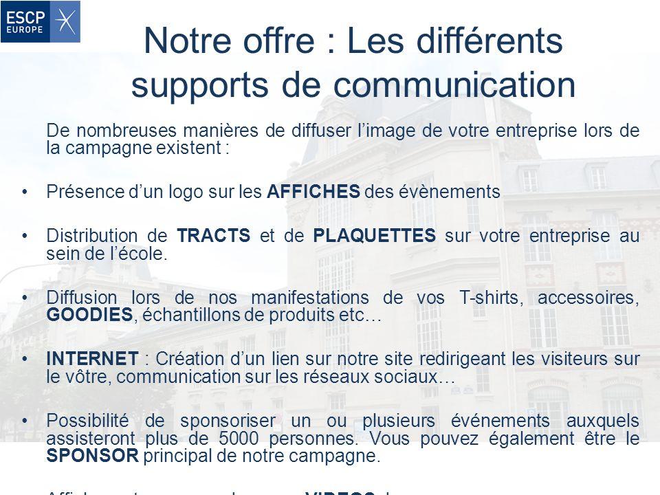 Notre offre : Les différents supports de communication