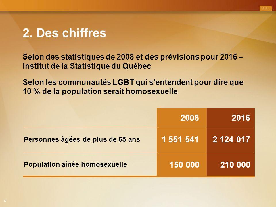 MENU 2. Des chiffres. Selon des statistiques de 2008 et des prévisions pour 2016 – Institut de la Statistique du Québec.