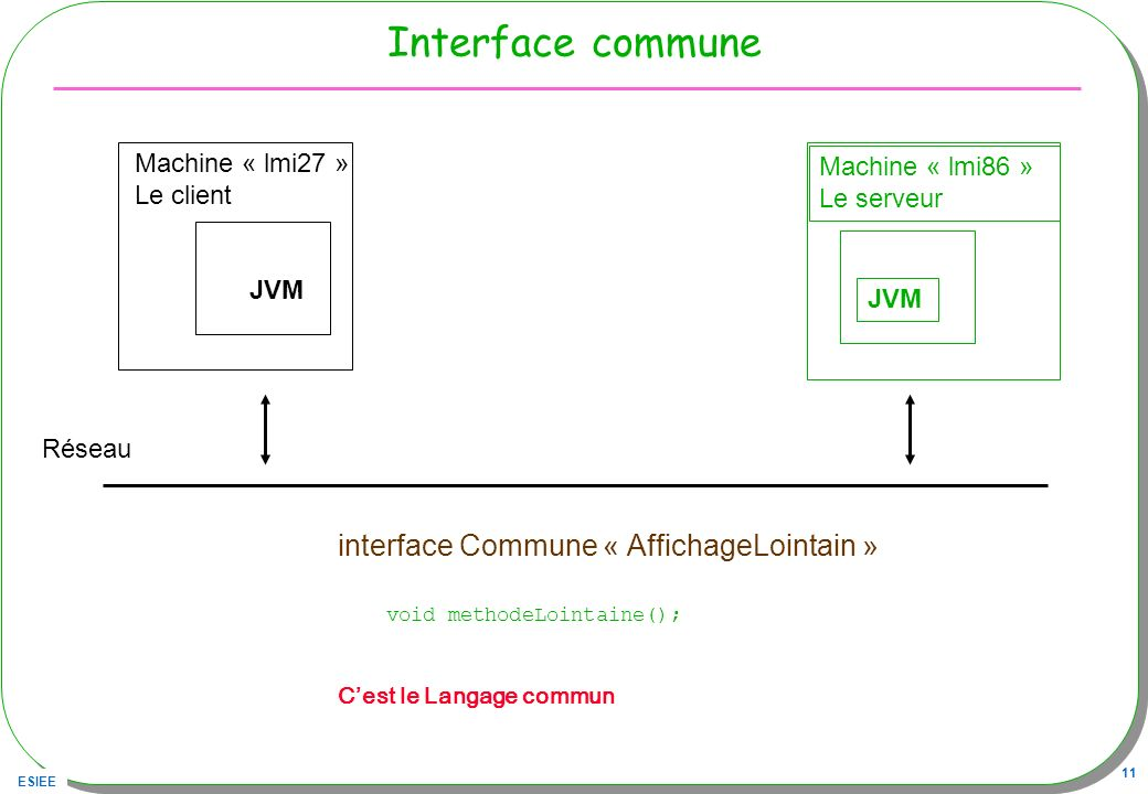 Interface commune interface Commune « AffichageLointain »