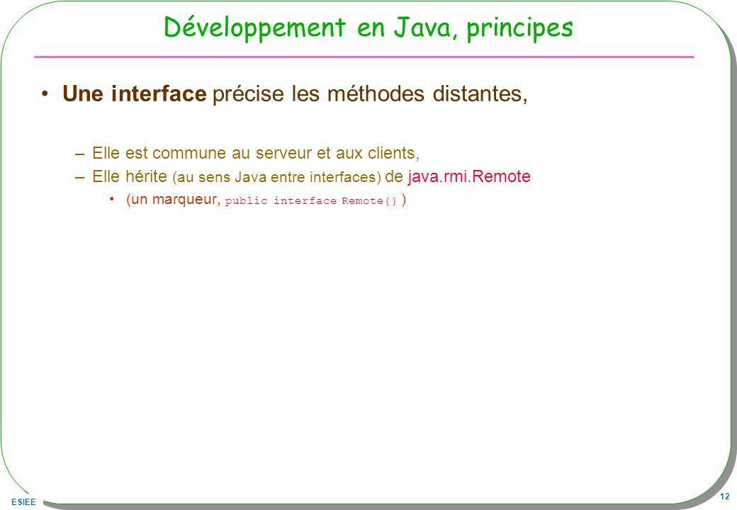 Développement en Java, principes