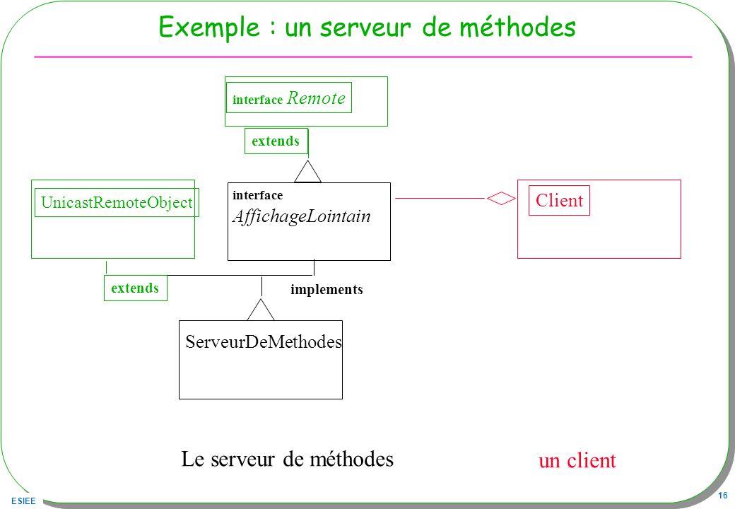 Exemple : un serveur de méthodes