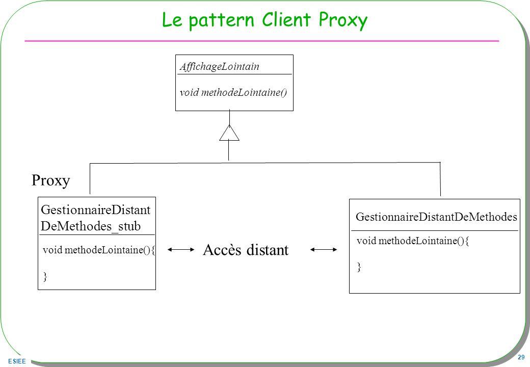 Le pattern Client Proxy