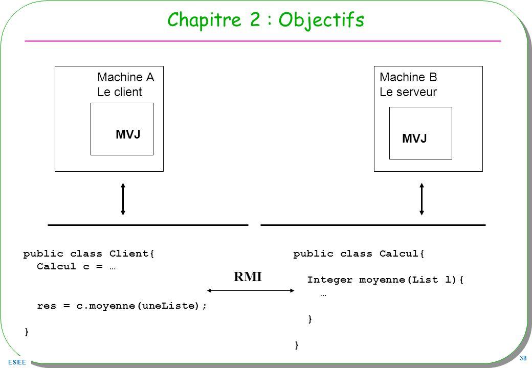 Chapitre 2 : Objectifs RMI Machine A Le client Machine B Le serveur