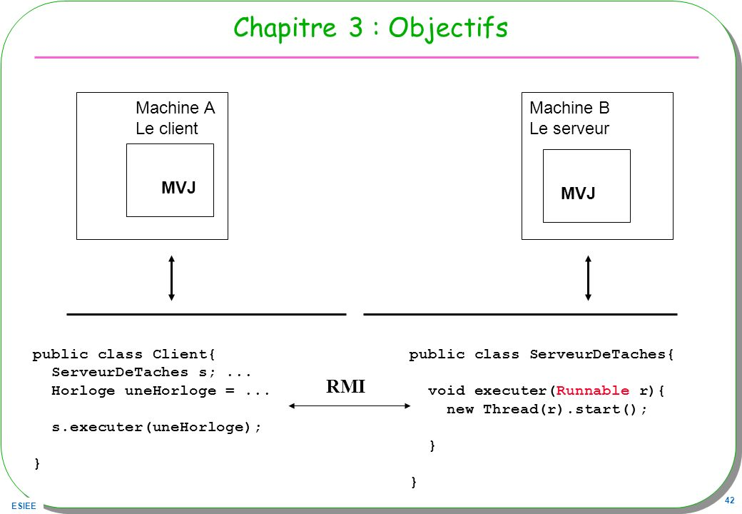 Chapitre 3 : Objectifs RMI Machine A Le client Machine B Le serveur