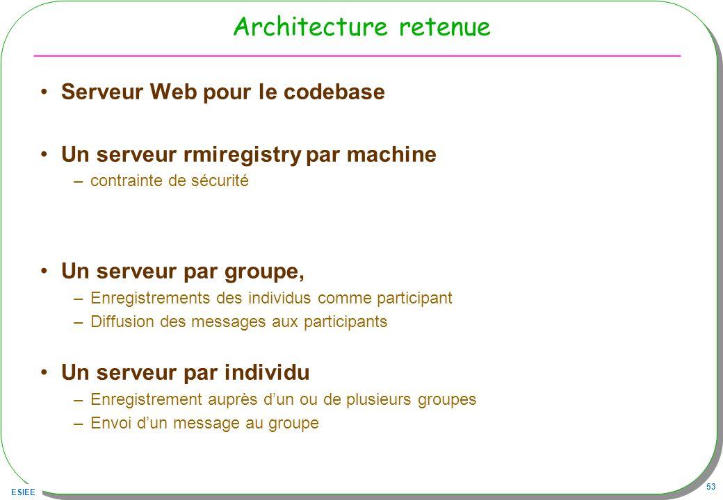 Architecture retenue Serveur Web pour le codebase