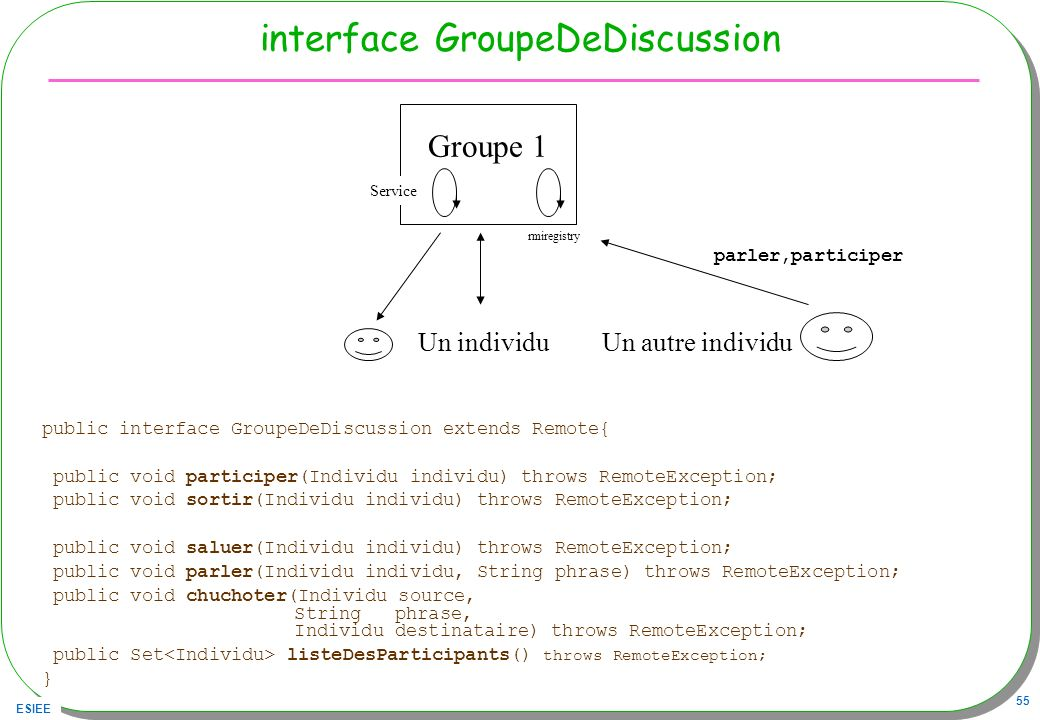 interface GroupeDeDiscussion