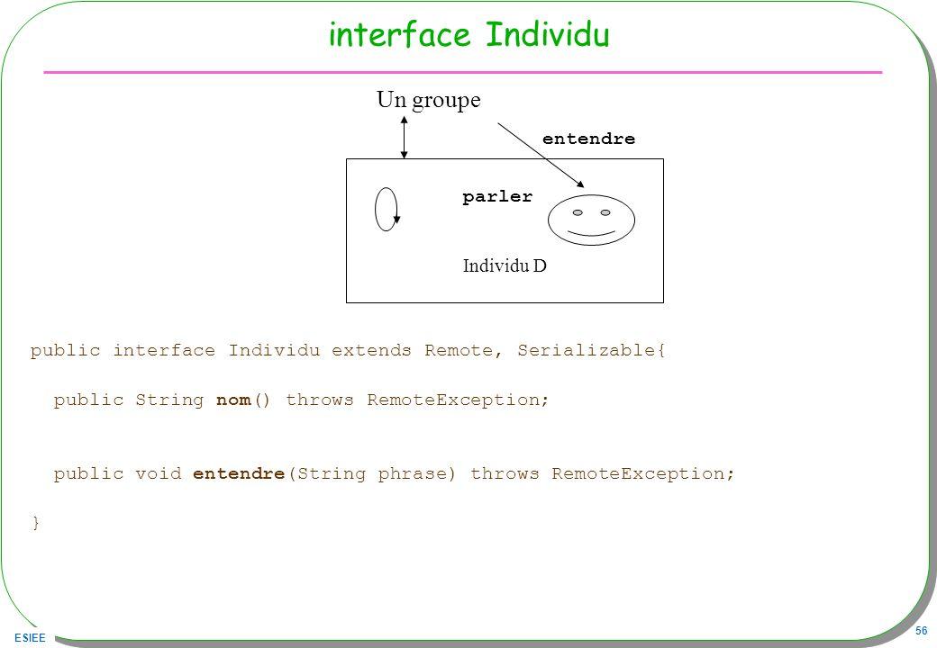 interface Individu Un groupe entendre parler Individu D