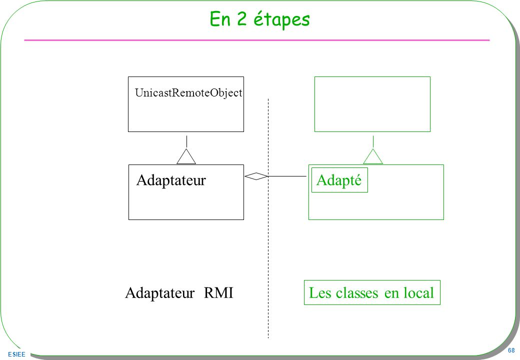 En 2 étapes Adaptateur Adapté Adaptateur RMI Les classes en local