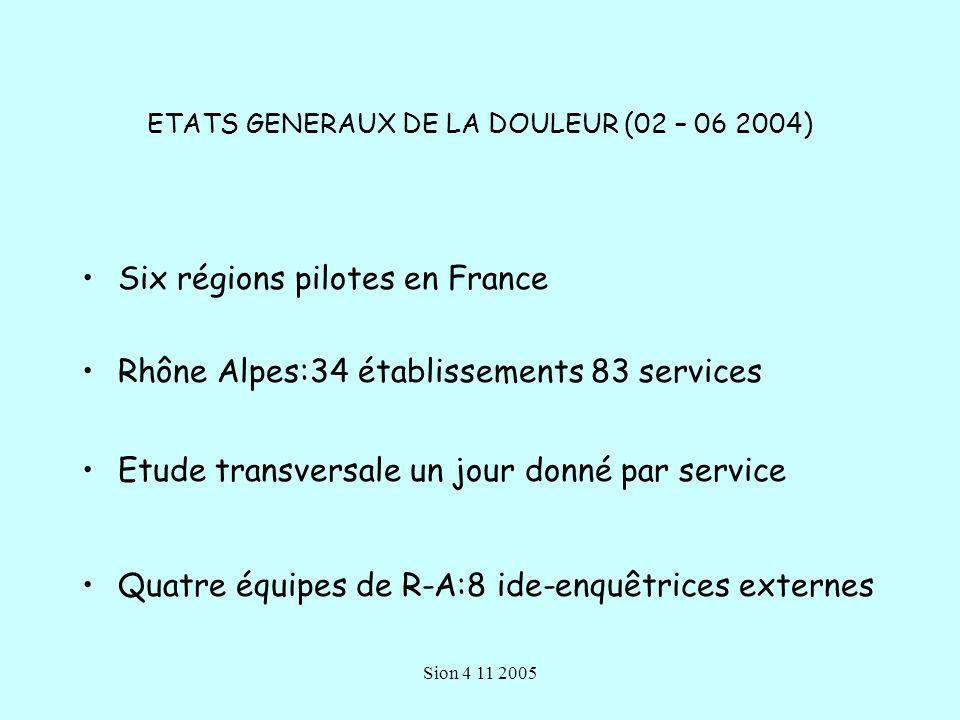ETATS GENERAUX DE LA DOULEUR (02 – 06 2004)