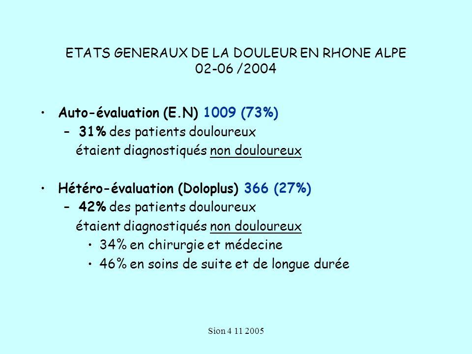 ETATS GENERAUX DE LA DOULEUR EN RHONE ALPE 02-06 /2004