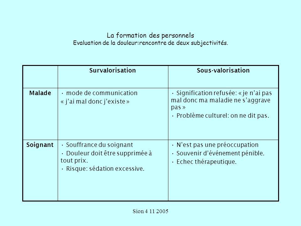 La formation des personnels Evaluation de la douleur:rencontre de deux subjectivités.