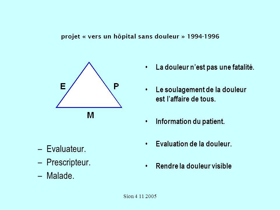 projet « vers un hôpital sans douleur » 1994-1996