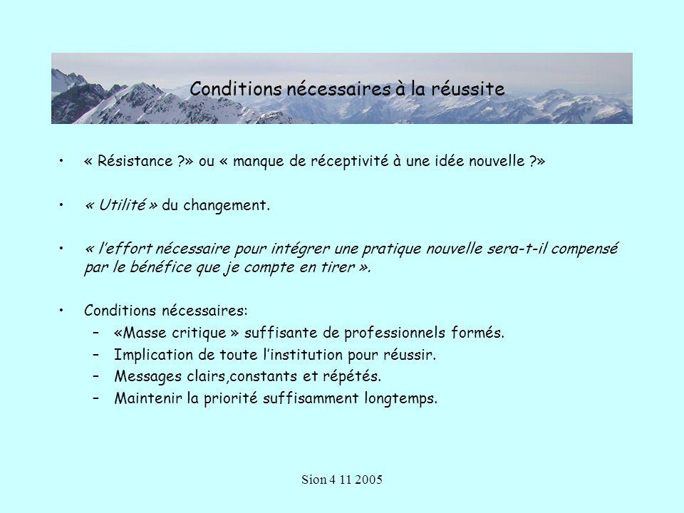 Conditions nécessaires à la réussite