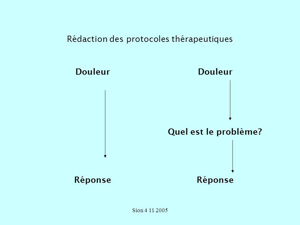 Rédaction des protocoles thérapeutiques