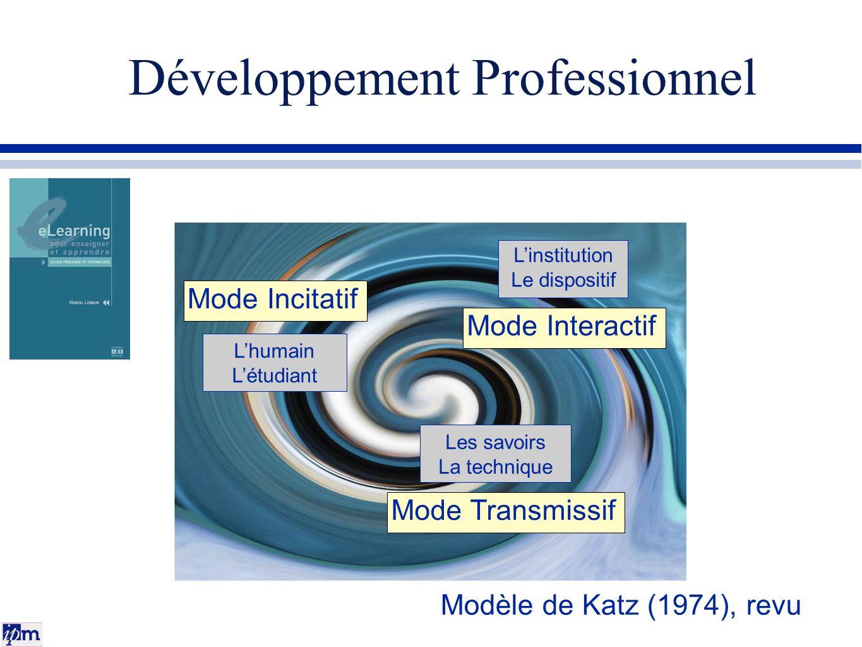 Développement Professionnel