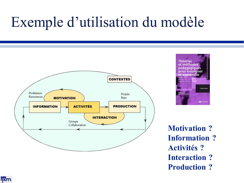 Exemple d'utilisation du modèle