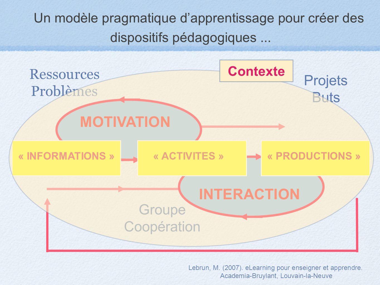Un modèle pragmatique d'apprentissage pour créer des dispositifs pédagogiques ...