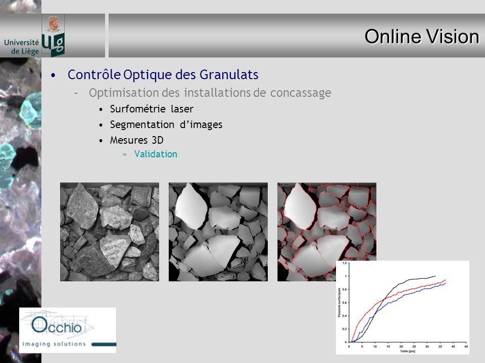 Online Vision Contrôle Optique des Granulats