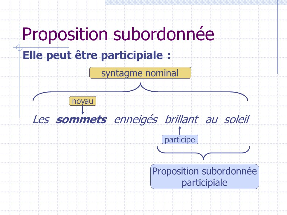 Proposition subordonnée