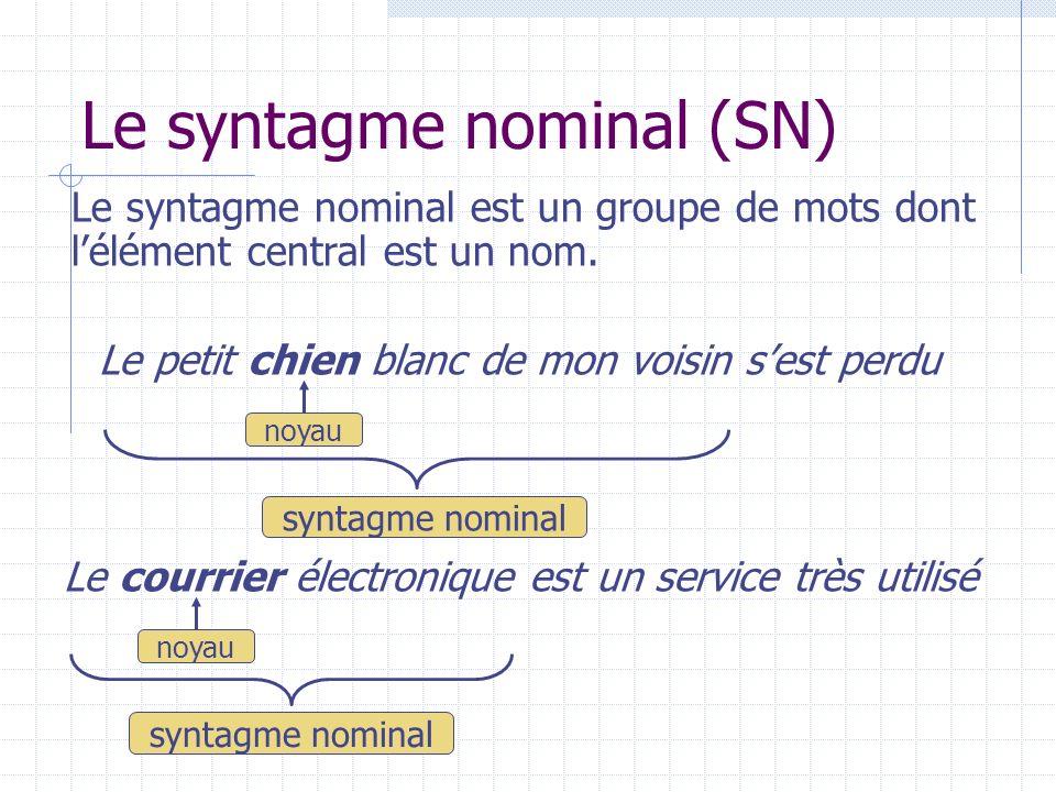 Le syntagme nominal (SN)
