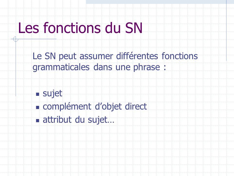 Les fonctions du SN Le SN peut assumer différentes fonctions grammaticales dans une phrase : sujet.