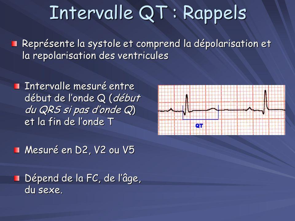 Intervalle QT : Rappels