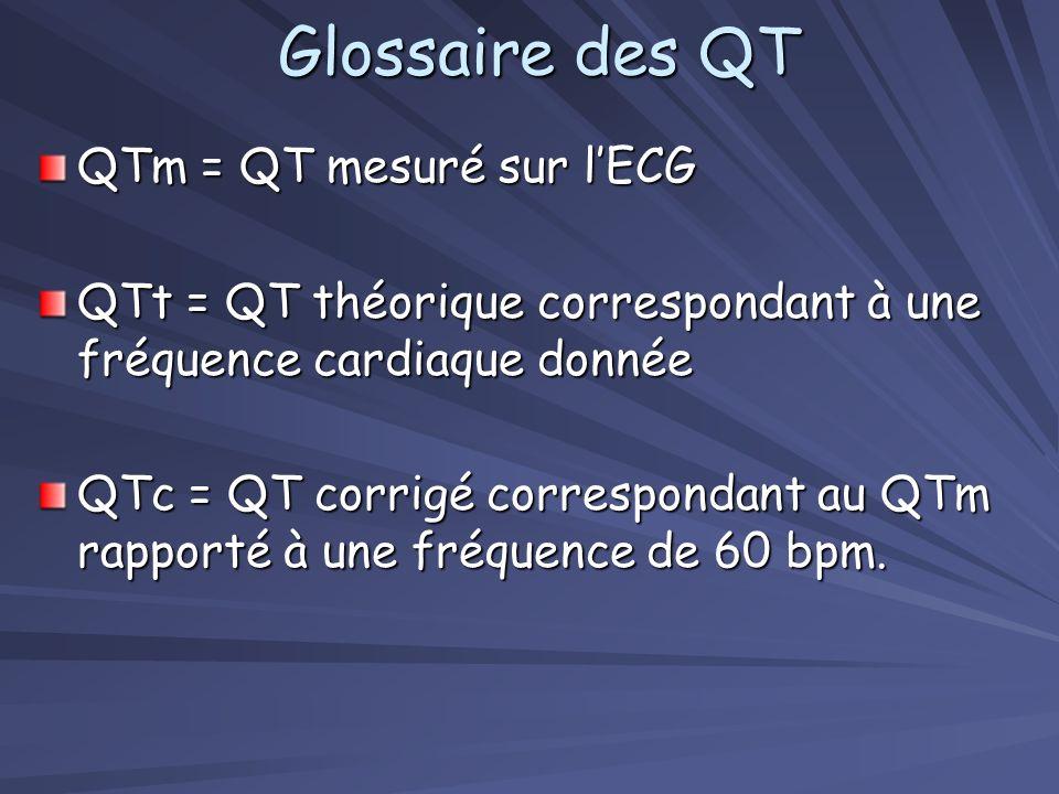 Glossaire des QT QTm = QT mesuré sur l'ECG
