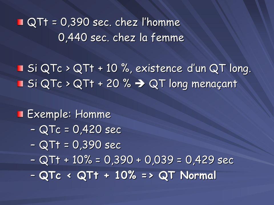 QTt = 0,390 sec. chez l'homme0,440 sec. chez la femme. Si QTc > QTt + 10 %, existence d'un QT long.