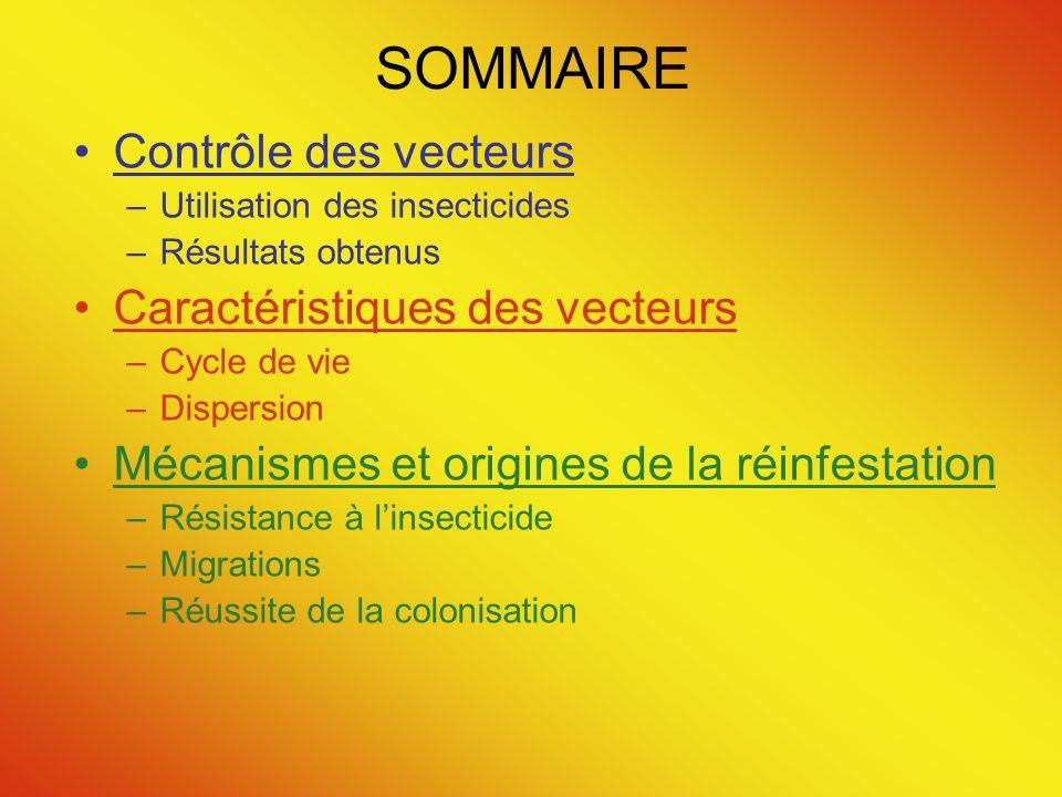 SOMMAIRE Contrôle des vecteurs Caractéristiques des vecteurs