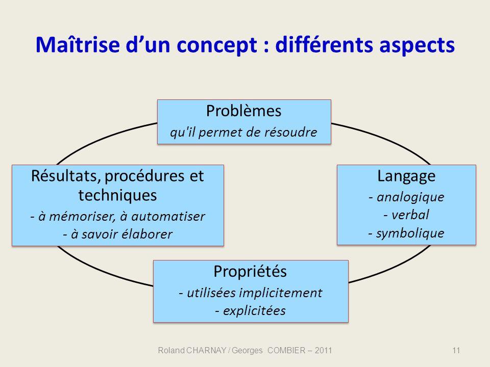 Maîtrise d'un concept : différents aspects
