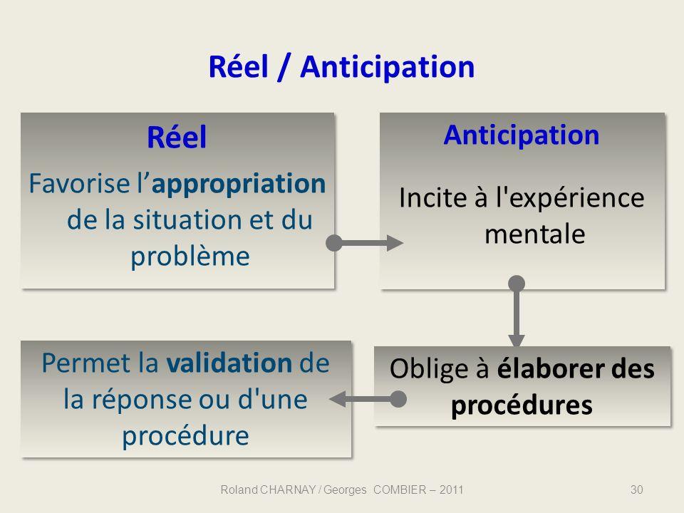Réel / Anticipation Réel