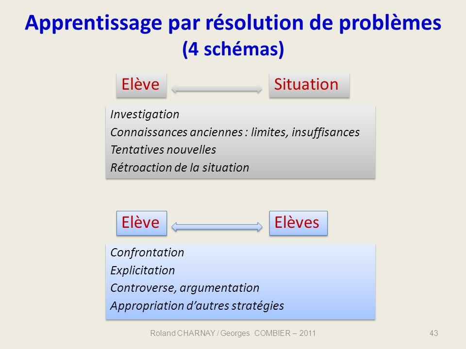 Apprentissage par résolution de problèmes (4 schémas)