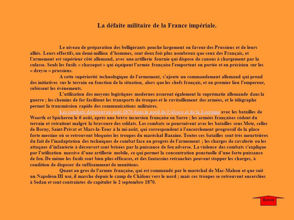 La défaite militaire de la France impériale.