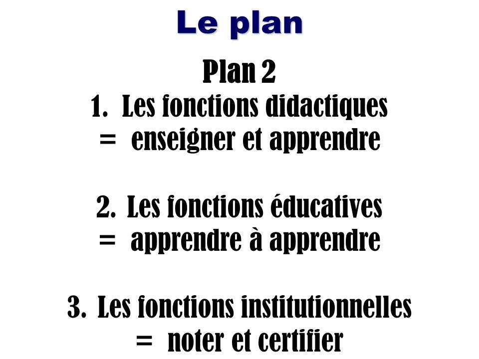 Le plan Plan 2 Les fonctions didactiques = enseigner et apprendre