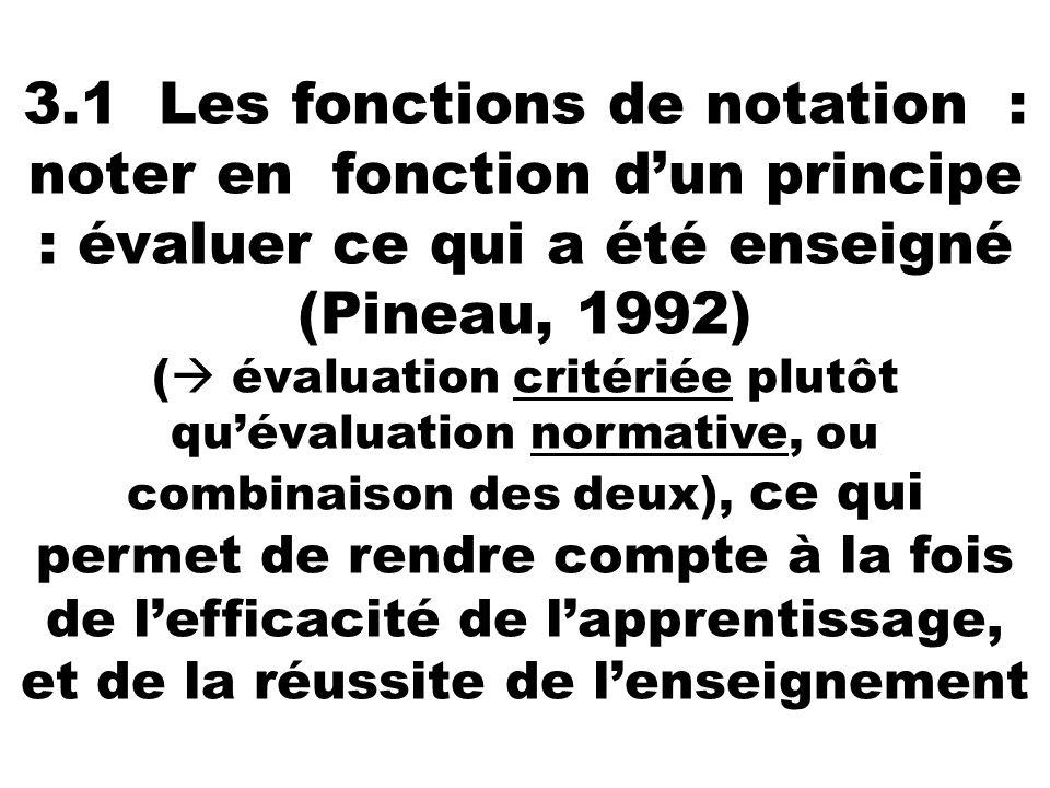 3.1 Les fonctions de notation : noter en fonction d'un principe : évaluer ce qui a été enseigné (Pineau, 1992) ( évaluation critériée plutôt qu'évaluation normative, ou combinaison des deux), ce qui permet de rendre compte à la fois de l'efficacité de l'apprentissage, et de la réussite de l'enseignement