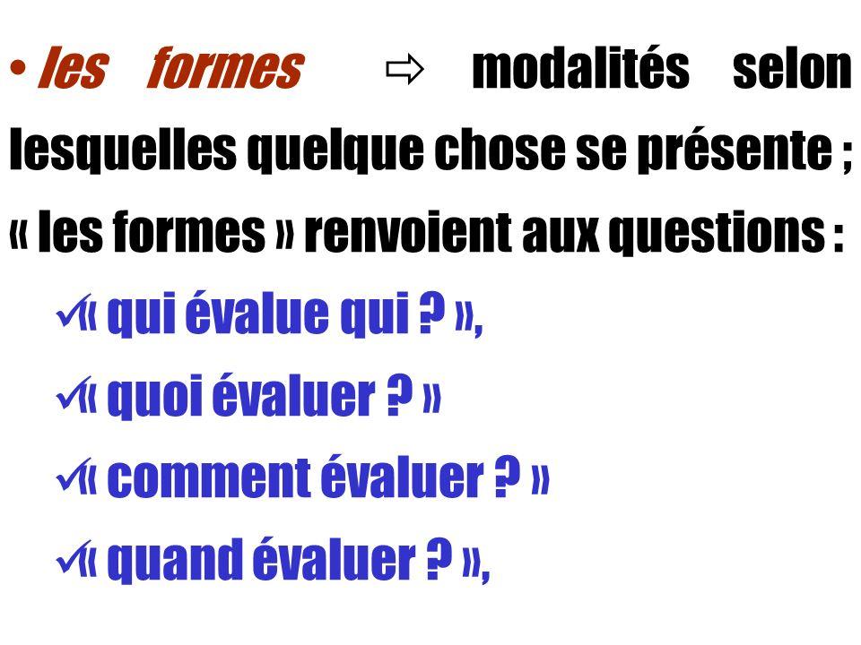 les formes  modalités selon lesquelles quelque chose se présente ; « les formes » renvoient aux questions :