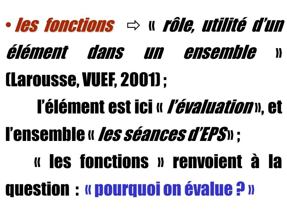 les fonctions  « rôle, utilité d'un élément dans un ensemble » (Larousse, VUEF, 2001) ;