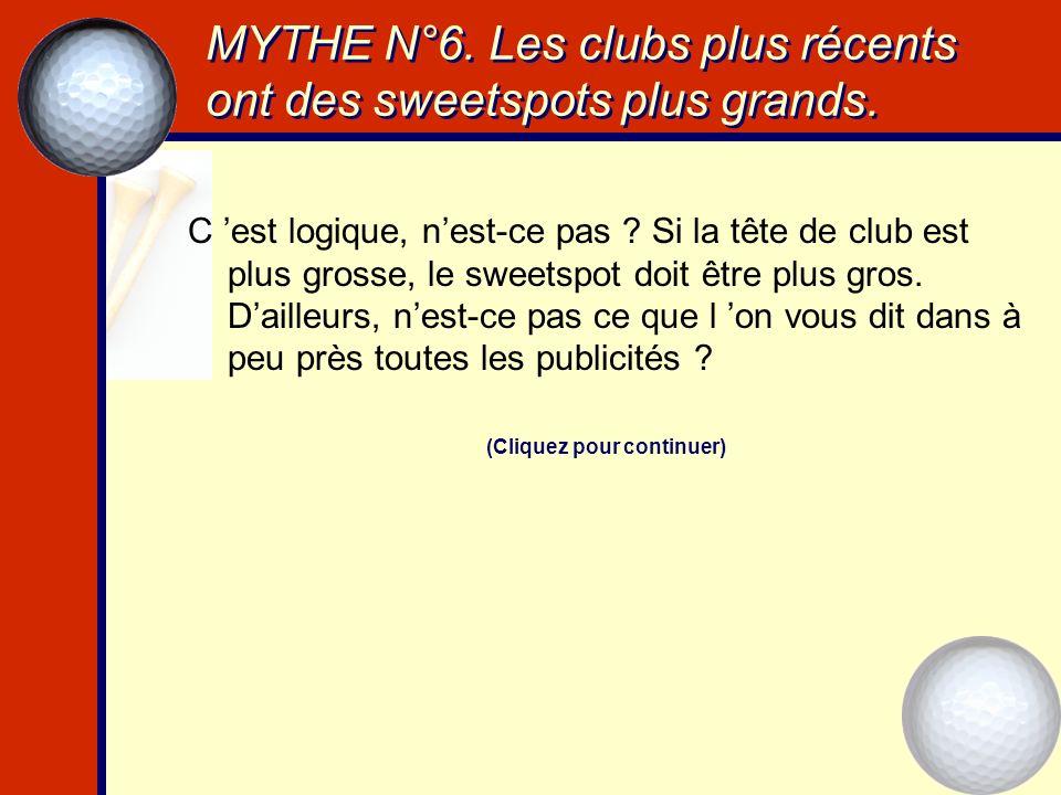 MYTHE N°6. Les clubs plus récents ont des sweetspots plus grands.