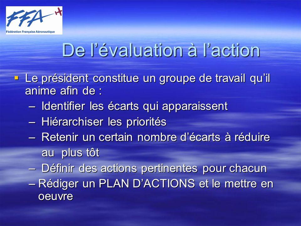 De l'évaluation à l'action
