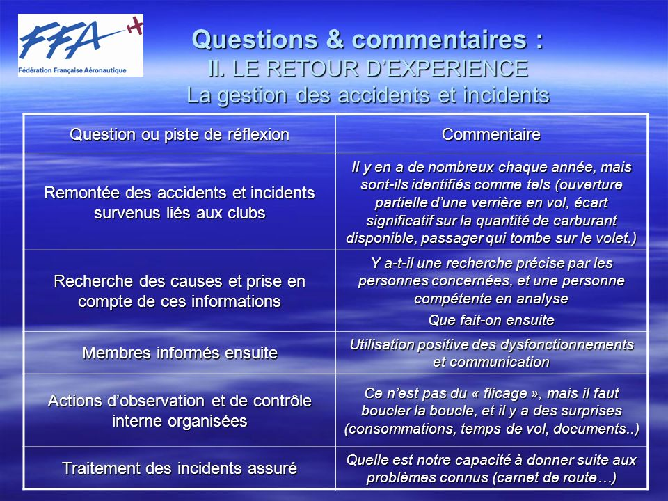 Questions & commentaires : II