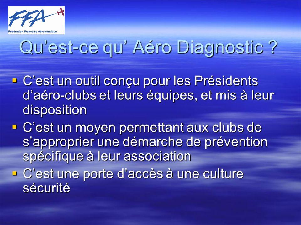 Qu'est-ce qu' Aéro Diagnostic