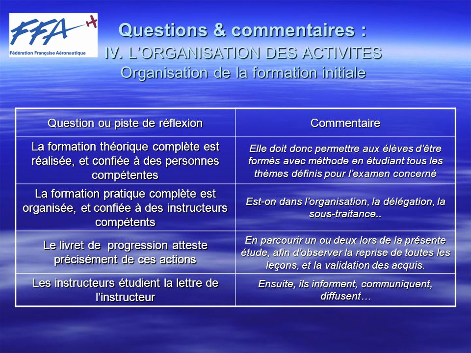Questions & commentaires : IV