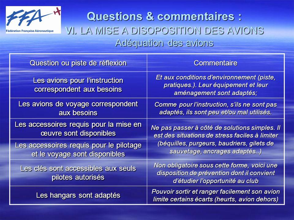Questions & commentaires : VI