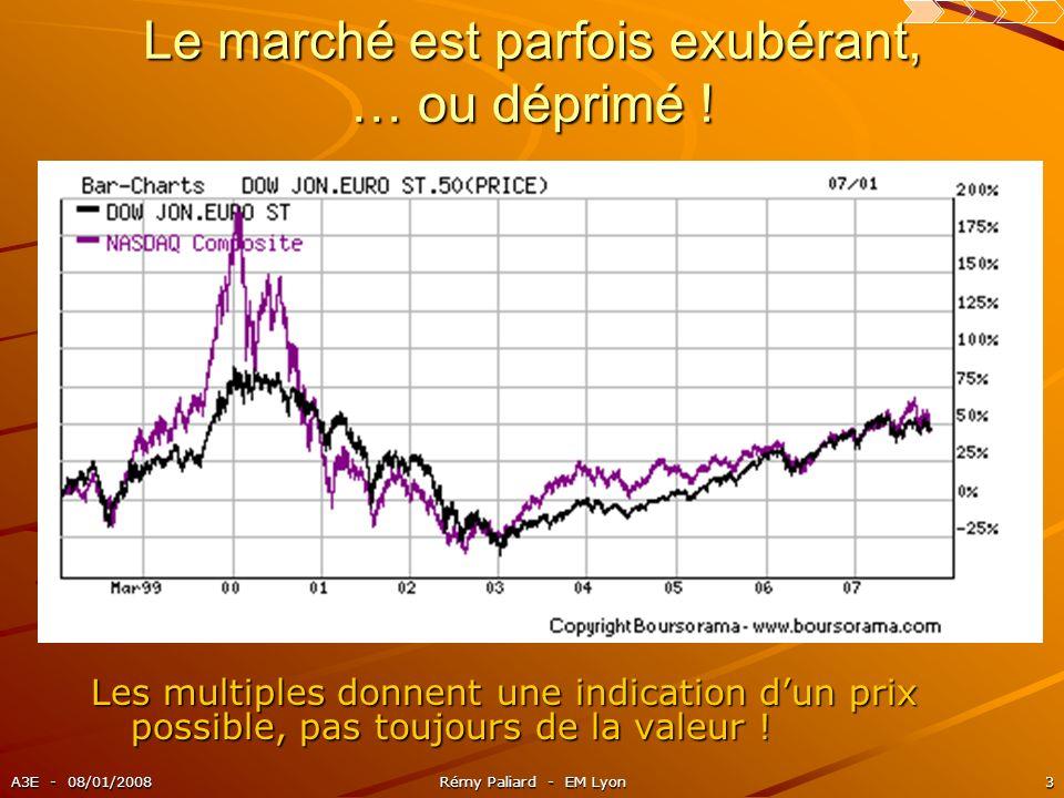 Le marché est parfois exubérant, … ou déprimé !