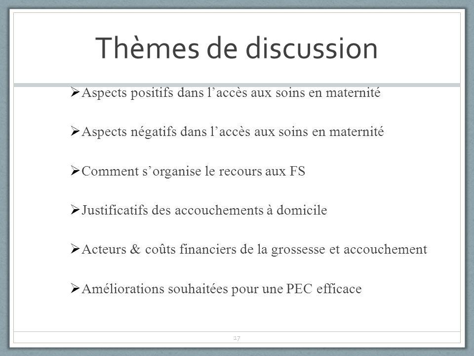 Thèmes de discussion Aspects positifs dans l'accès aux soins en maternité. Aspects négatifs dans l'accès aux soins en maternité.