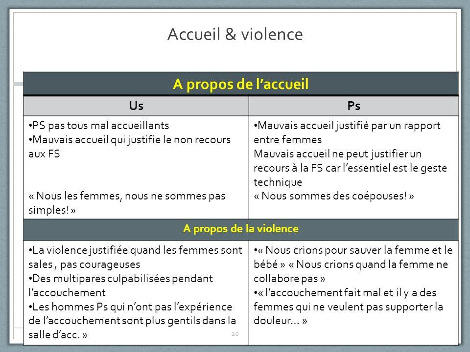 Accueil & violence A propos de l'accueil Us Ps