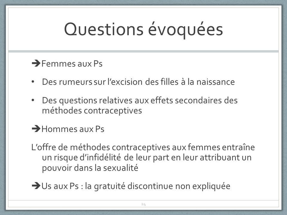 Questions évoquées Femmes aux Ps